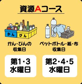 岡崎 ゴミ の 日